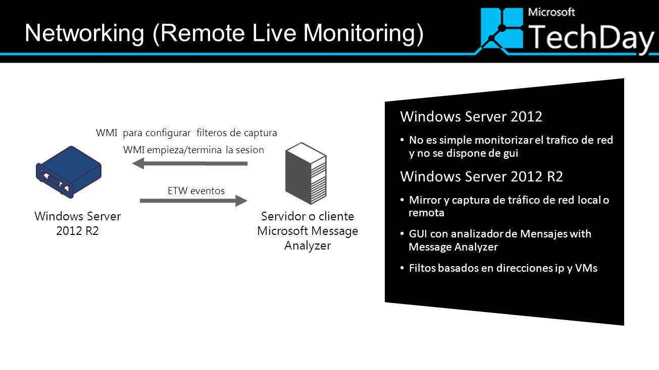 Windows Server 2012 No es simple monitorizar el trafico de redy no se dispone de gui Windows Server 2012 R2 Mirror y captura de tráfico de red local o