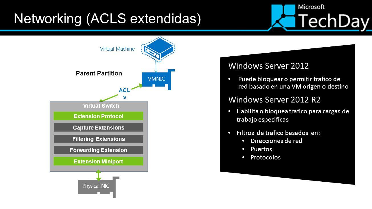 Windows Server 2012 Puede bloquear o permitir trafico dered basado en una VM origen o destino Windows Server 2012 R2 Habilita o bloquea trafico para c