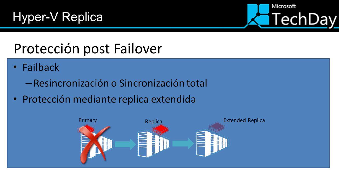 Protección post Failover Failback – Resincronización o Sincronización total Protección mediante replica extendida Primary Replica Extended Replica