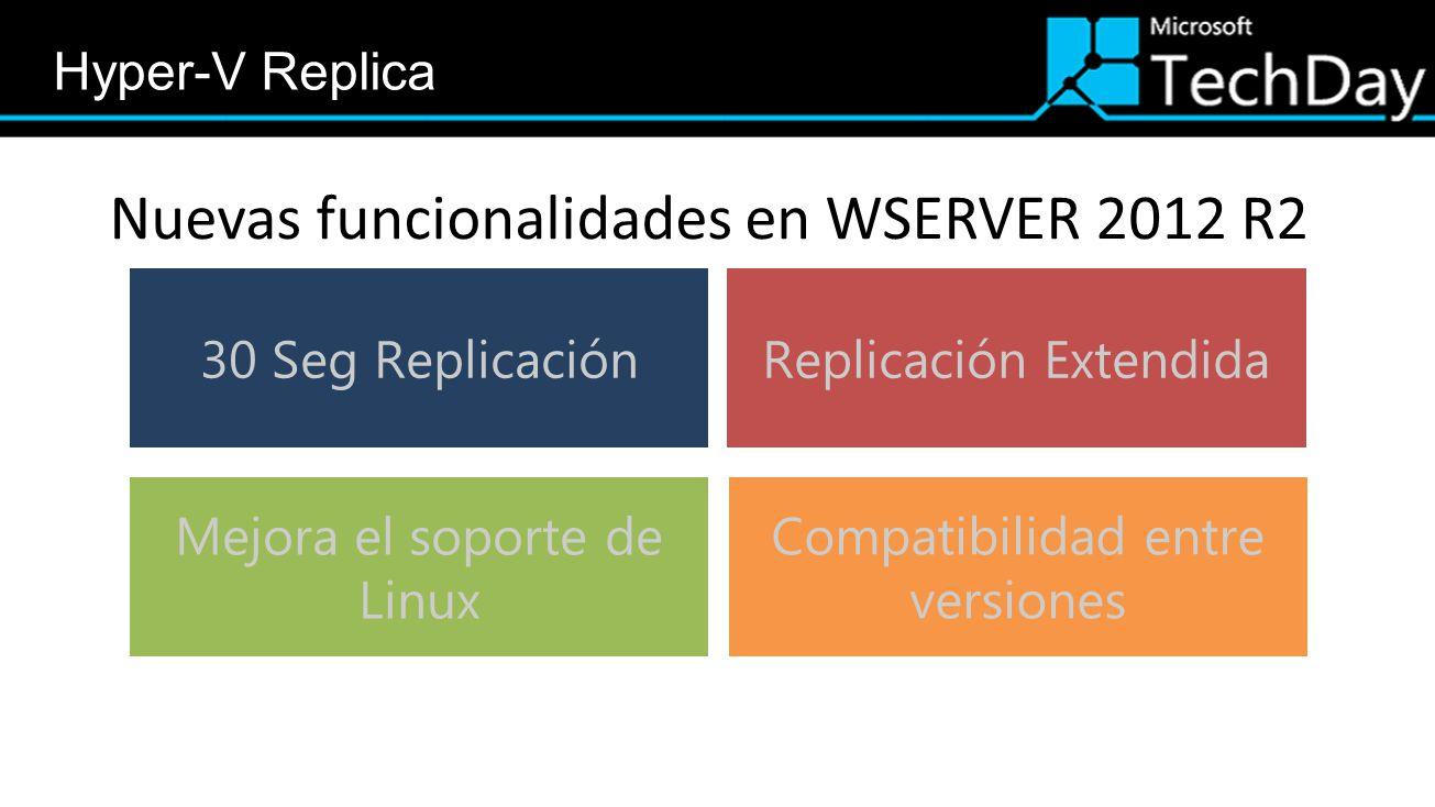 Nuevas funcionalidades en WSERVER 2012 R2 30 Seg ReplicaciónReplicación Extendida Mejora el soporte de Linux Compatibilidad entre versiones