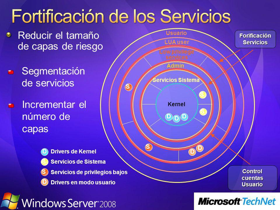 Usuario LUA user Low privilege services Admin Servicios Sistema Kernel D D S S D D D S S D D S S Drivers de Kernel Servicios de Sistema Servicios de p