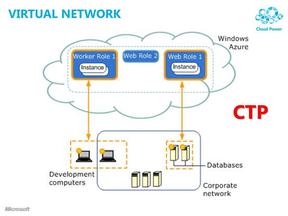 VIRTUAL NETWORK CTP