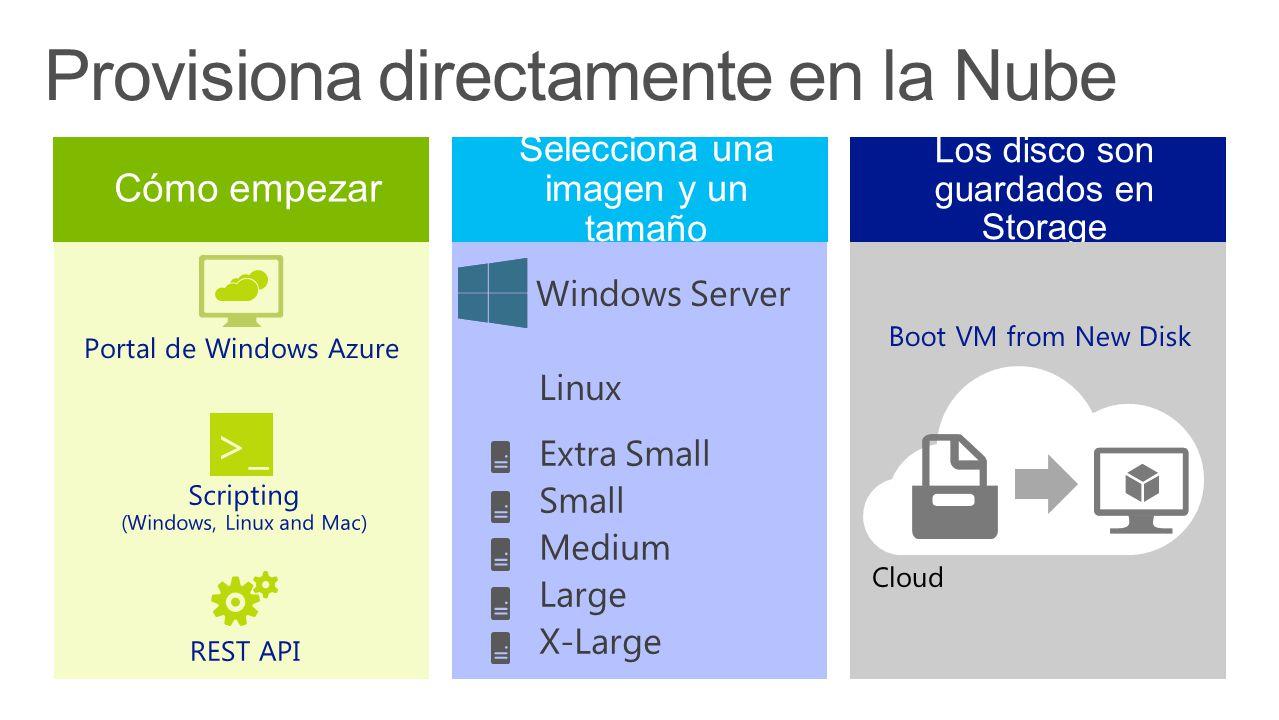 Cloud Portal de Windows Azure >_ Scripting (Windows, Linux and Mac) REST API Boot VM from New Disk