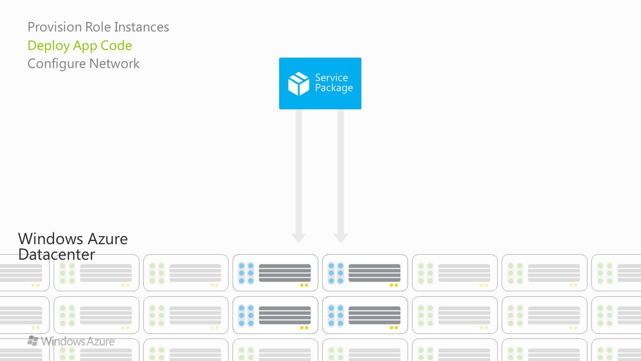 Windows Azure Datacenter Service Package Provision Role Instances Deploy App Code Configure Network