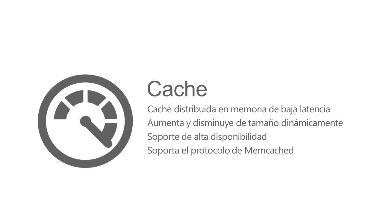 Cache Cache distribuida en memoria de baja latencia Aumenta y disminuye de tamaño dinámicamente Soporte de alta disponibilidad Soporta el protocolo de