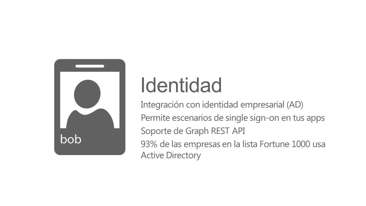 Identidad Integración con identidad empresarial (AD) Permite escenarios de single sign-on en tus apps Soporte de Graph REST API 93% de las empresas en
