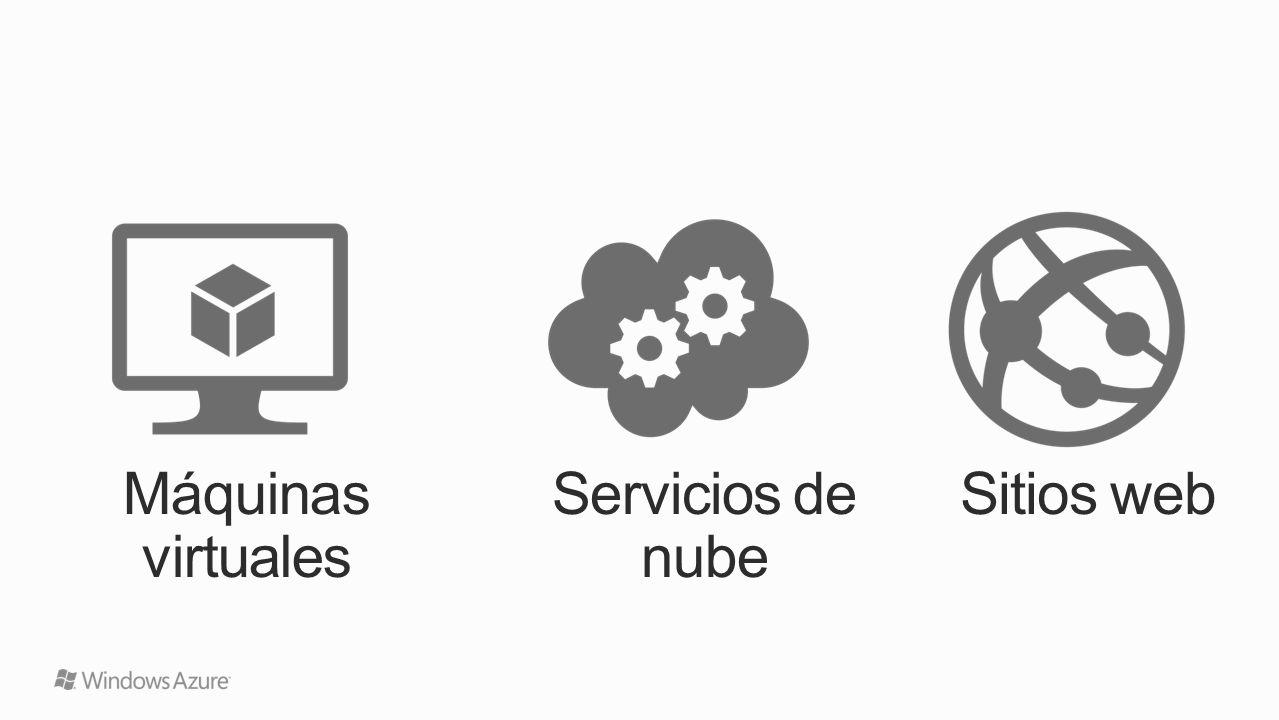 Servicios de nube Sitios webMáquinas virtuales