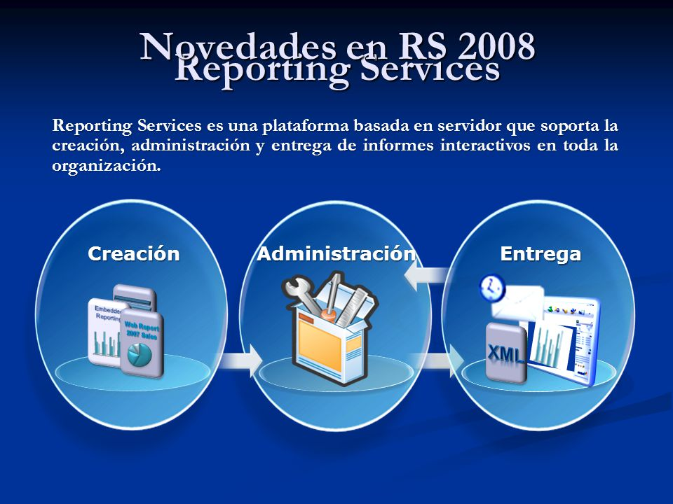 Reporting Services Administración Reporting Services es una plataforma basada en servidor que soporta la creación, administración y entrega de informes interactivos en toda la organización.