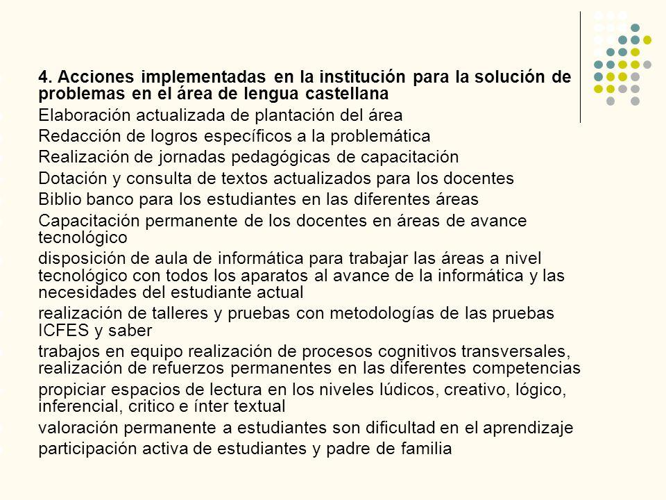 4. Acciones implementadas en la institución para la solución de problemas en el área de lengua castellana Elaboración actualizada de plantación del ár
