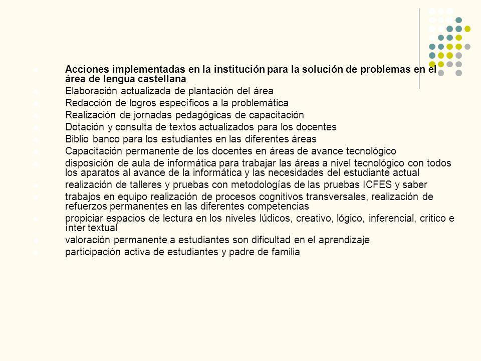 Acciones implementadas en la institución para la solución de problemas en el área de lengua castellana Elaboración actualizada de plantación del área