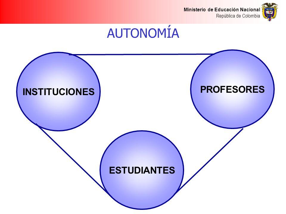 Ministerio de Educación Nacional República de Colombia INSTITUCIONES ESTUDIANTES PROFESORES AUTONOMÍA