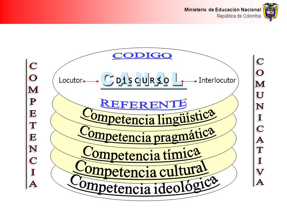 Ministerio de Educación Nacional República de Colombia D I S C U R S O Locutor Interlocutor