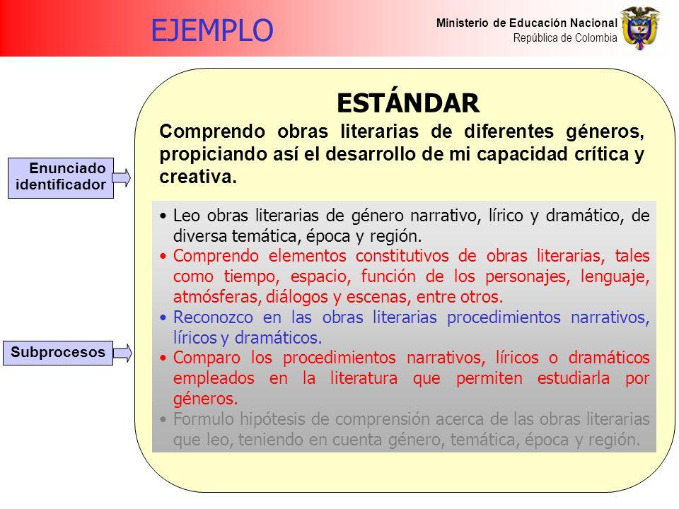 Ministerio de Educación Nacional República de Colombia ESTÁNDAR Comprendo obras literarias de diferentes géneros, propiciando así el desarrollo de mi capacidad crítica y creativa.