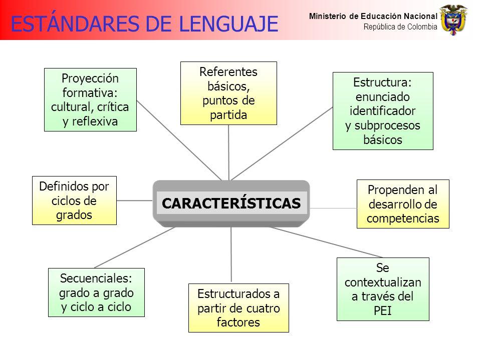 Ministerio de Educación Nacional República de Colombia CARACTERÍSTICAS ESTÁNDARES DE LENGUAJE Proyección formativa: cultural, crítica y reflexiva Refe