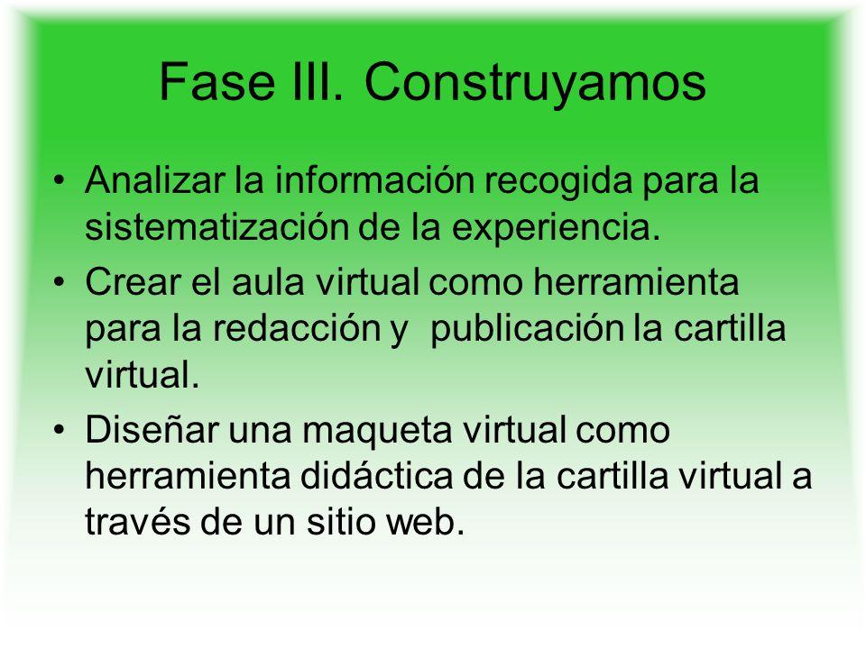 Fase III. Construyamos Analizar la información recogida para la sistematización de la experiencia. Crear el aula virtual como herramienta para la reda