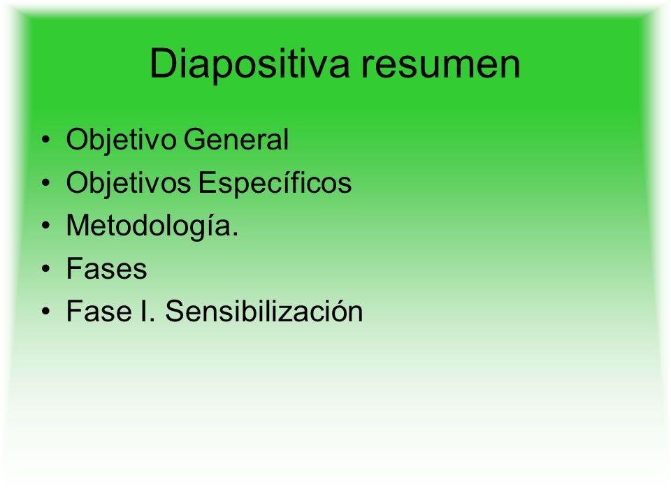Diapositiva resumen Objetivo General Objetivos Específicos Metodología. Fases Fase I. Sensibilización