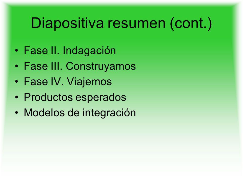 Diapositiva resumen (cont.) Fase II. Indagación Fase III. Construyamos Fase IV. Viajemos Productos esperados Modelos de integración