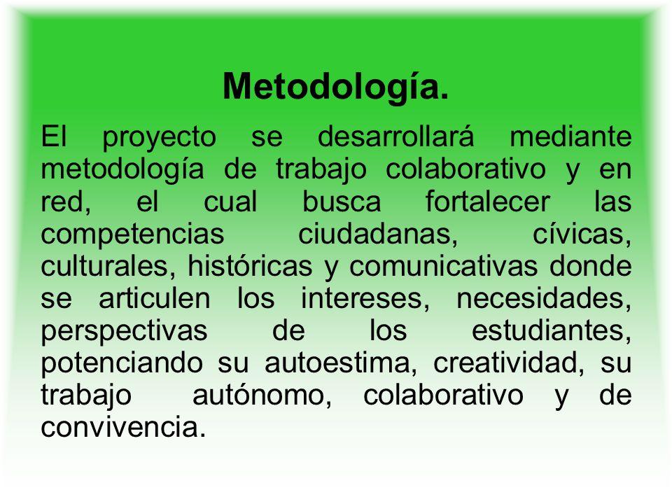 Metodología. El proyecto se desarrollará mediante metodología de trabajo colaborativo y en red, el cual busca fortalecer las competencias ciudadanas,