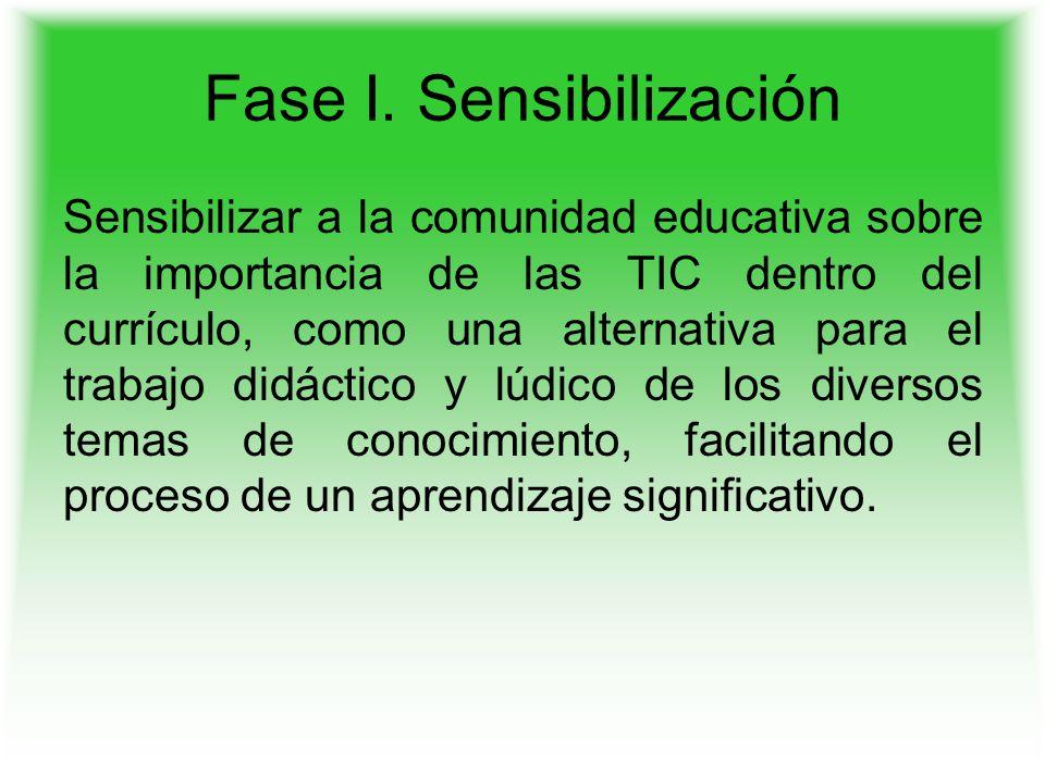 Fase I. Sensibilización Sensibilizar a la comunidad educativa sobre la importancia de las TIC dentro del currículo, como una alternativa para el traba
