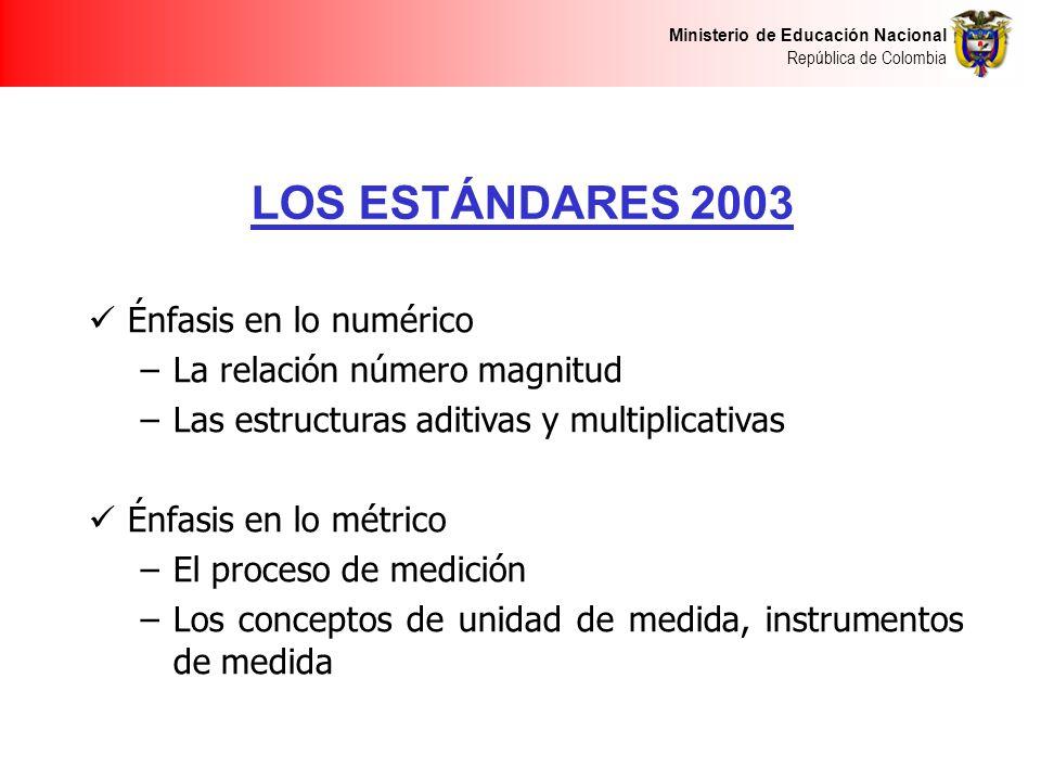Ministerio de Educación Nacional República de Colombia LOS ESTÁNDARES 2003 Énfasis en lo numérico –La relación número magnitud –Las estructuras aditiv