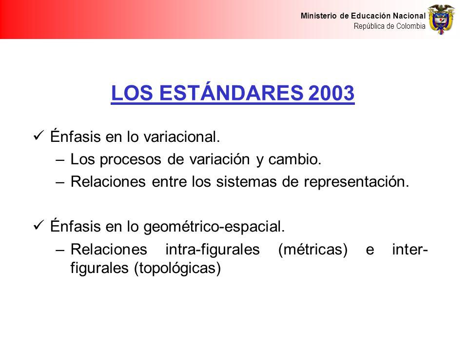 Ministerio de Educación Nacional República de Colombia LOS ESTÁNDARES 2003 Énfasis en lo variacional. –Los procesos de variación y cambio. –Relaciones
