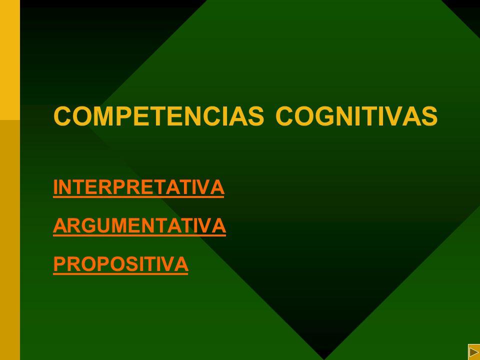 COMPETENCIAS COGNITIVAS INTERPRETATIVA ARGUMENTATIVA PROPOSITIVA