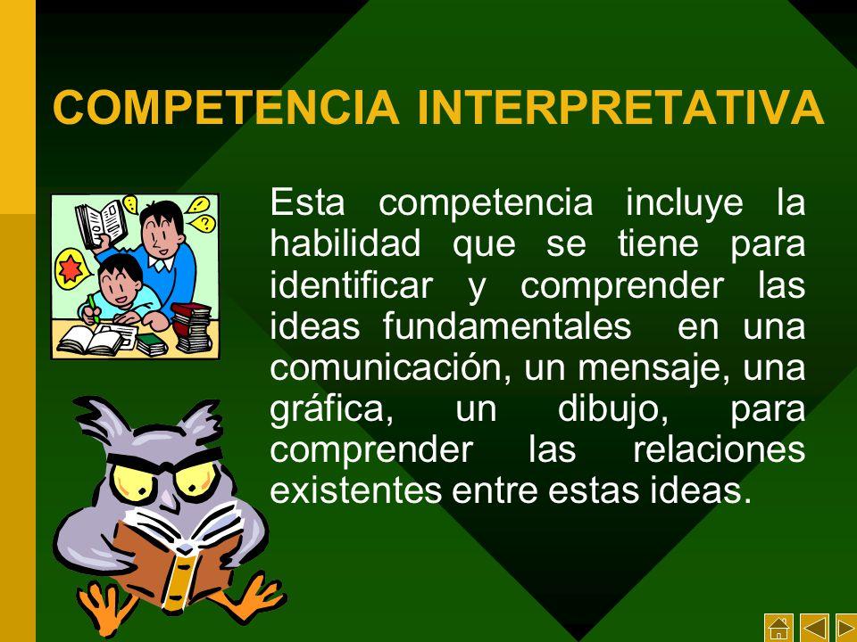 COMPETENCIA INTERPRETATIVA Esta competencia incluye la habilidad que se tiene para identificar y comprender las ideas fundamentales en una comunicación, un mensaje, una gráfica, un dibujo, para comprender las relaciones existentes entre estas ideas.