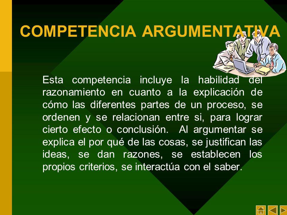 COMPETENCIA ARGUMENTATIVA Esta competencia incluye la habilidad del razonamiento en cuanto a la explicación de cómo las diferentes partes de un proceso, se ordenen y se relacionan entre si, para lograr cierto efecto o conclusión.
