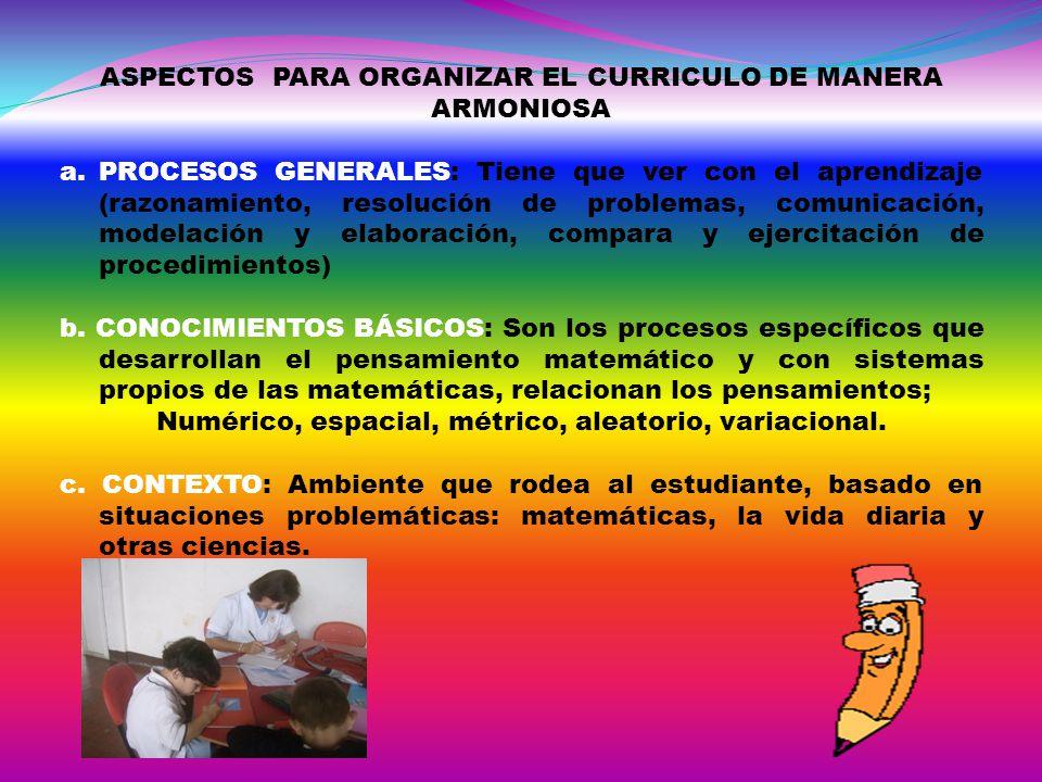 ASPECTOS PARA ORGANIZAR EL CURRICULO DE MANERA ARMONIOSA a.PROCESOS GENERALES: Tiene que ver con el aprendizaje (razonamiento, resolución de problemas