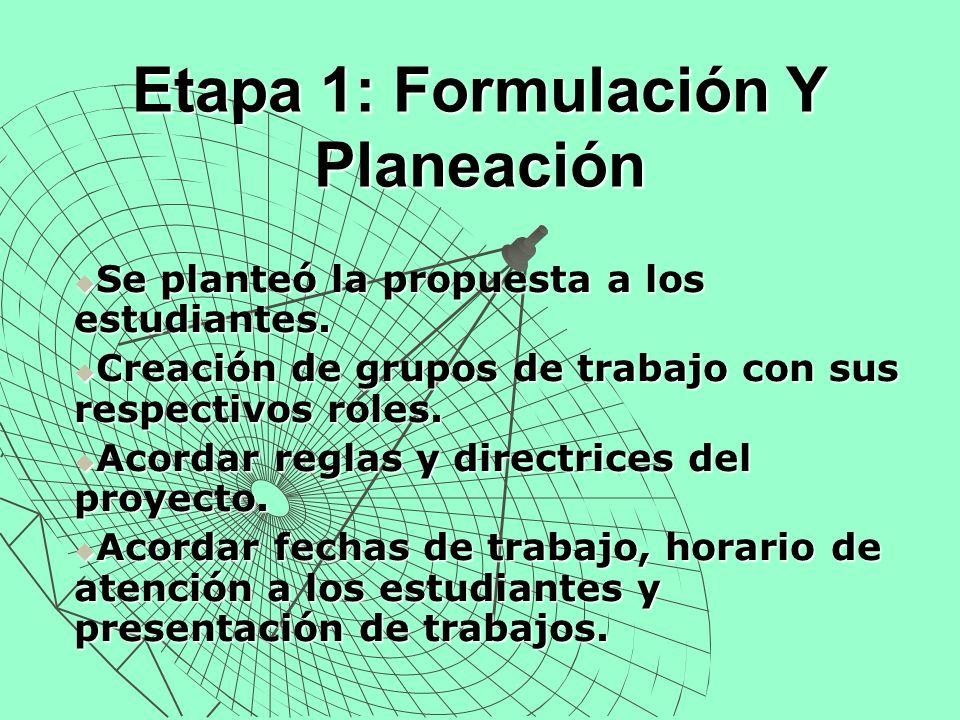 Etapa 1: Formulación Y Planeación Se planteó la propuesta a los estudiantes. Se planteó la propuesta a los estudiantes. Creación de grupos de trabajo