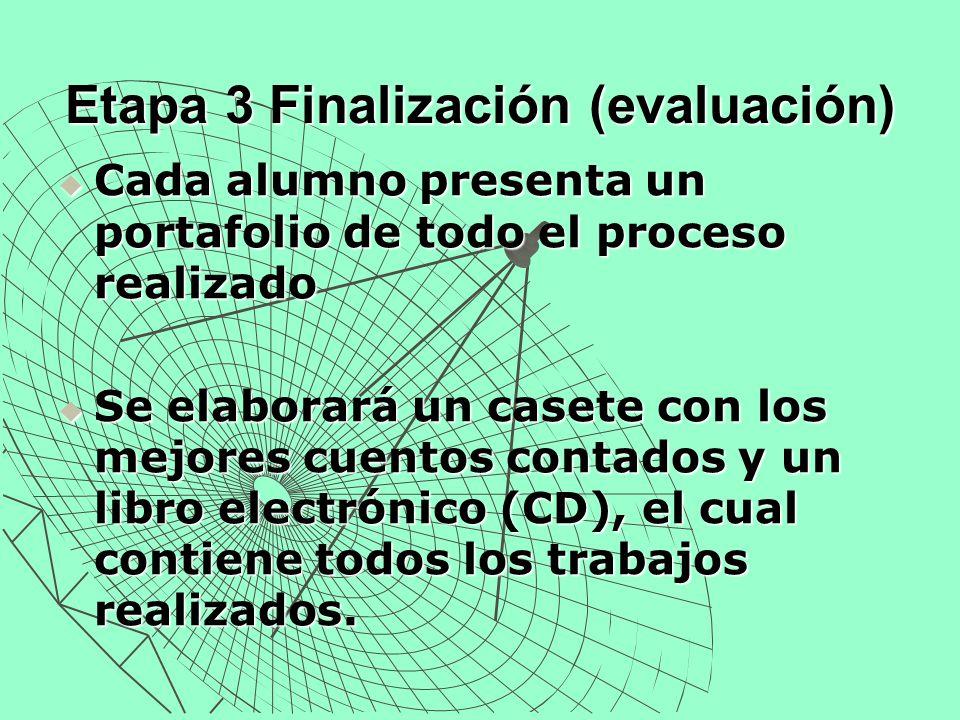 Etapa 3 Finalización (evaluación) Cada alumno presenta un portafolio de todo el proceso realizado Cada alumno presenta un portafolio de todo el proces