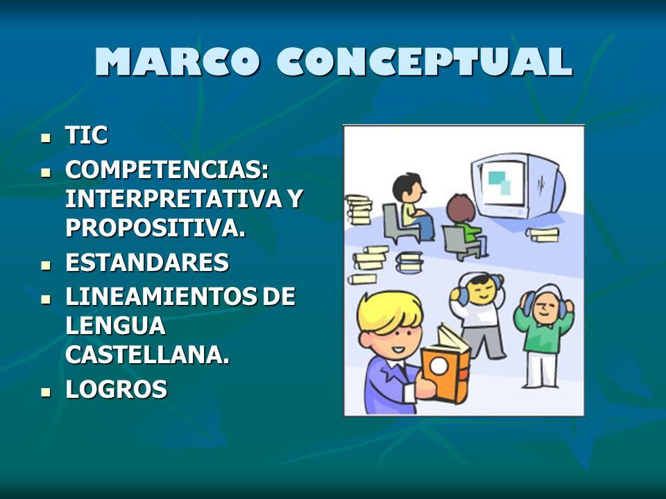 MARCO CONCEPTUAL TIC TIC COMPETENCIAS: INTERPRETATIVA Y PROPOSITIVA. COMPETENCIAS: INTERPRETATIVA Y PROPOSITIVA. ESTANDARES ESTANDARES LINEAMIENTOS DE