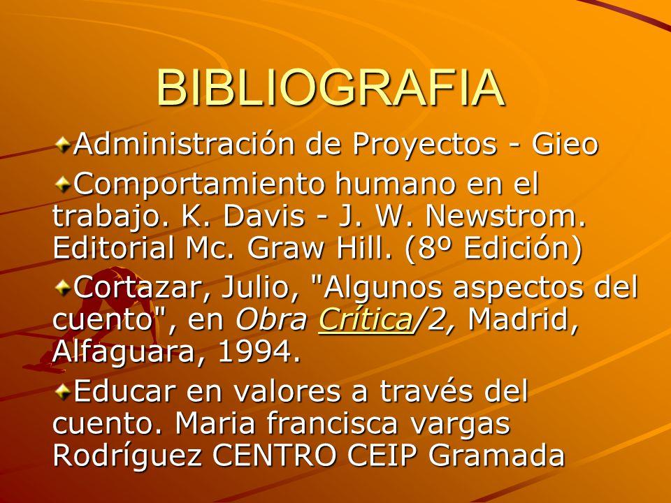 BIBLIOGRAFIA Administración de Proyectos - Gieo Comportamiento humano en el trabajo. K. Davis - J. W. Newstrom. Editorial Mc. Graw Hill. (8º Edición)