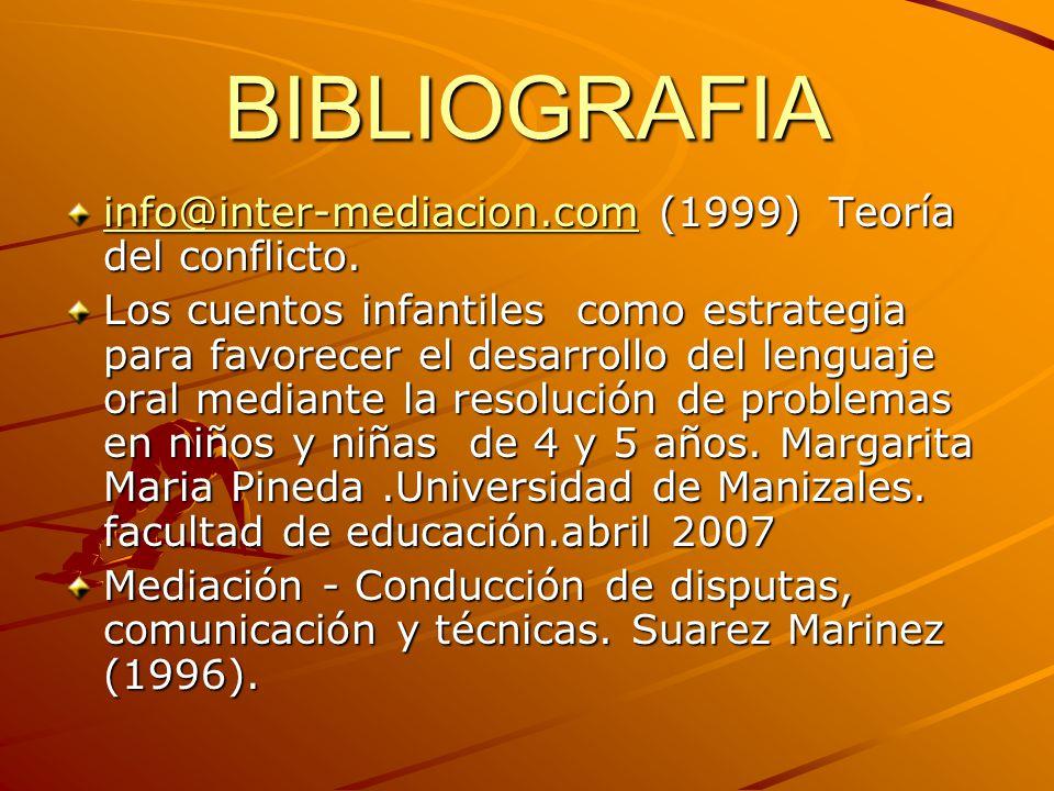 BIBLIOGRAFIA info@inter-mediacion.cominfo@inter-mediacion.com (1999) Teoría del conflicto. info@inter-mediacion.com Los cuentos infantiles como estrat