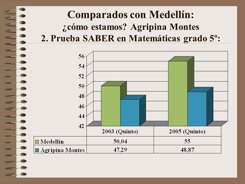 Comparados con Medellín: ¿cómo estamos? Agripina Montes 2. Prueba SABER en Matemáticas grado 5º: