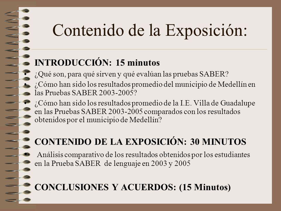 Contenido de la Exposición: INTRODUCCIÓN: 15 minutos ¿Qué son, para qué sirven y qué evalúan las pruebas SABER.