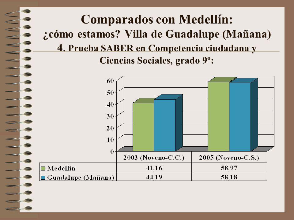 Comparados con Medellín: ¿cómo estamos.Villa de Guadalupe (Mañana) 4.