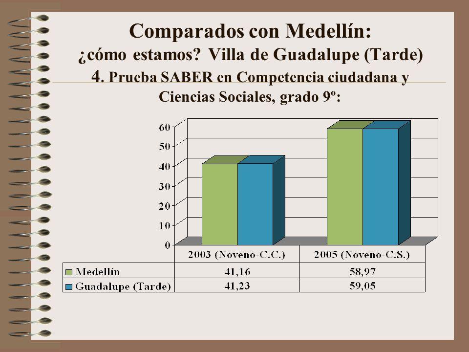 Comparados con Medellín: ¿cómo estamos.Villa de Guadalupe (Tarde) 4.