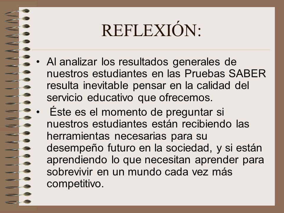 REFLEXIÓN: Al analizar los resultados generales de nuestros estudiantes en las Pruebas SABER resulta inevitable pensar en la calidad del servicio educativo que ofrecemos.