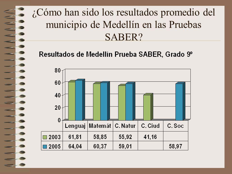 Comparados con Medellín: ¿cómo estamos.Villa de Guadalupe (Mañana) 3.
