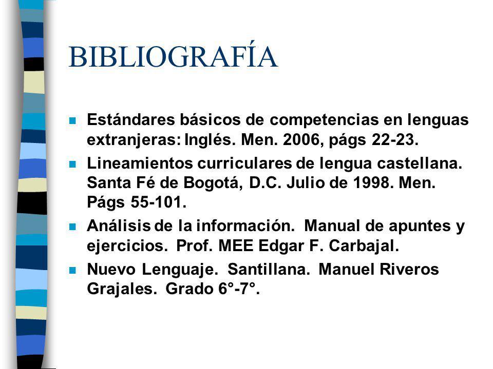 BIBLIOGRAFÍA n Estándares básicos de competencias en lenguas extranjeras: Inglés.