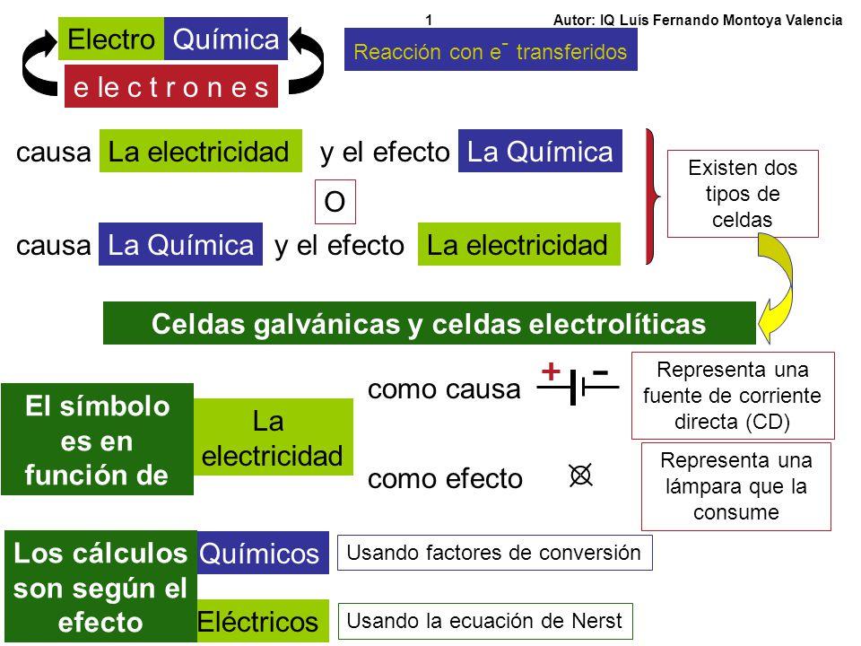 Eléctricos Químicos La electricidad Autor: IQ Luís Fernando Montoya Valencia1 ElectroQuímica e le c t r o n e s causaLa electricidady el efectoLa Quím