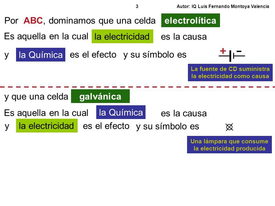 + - + - + - + - + - + - + - + - + - + - + - + - + Elementos de una celda: Cuba electrolítica o recipiente Líquido electrolítico.