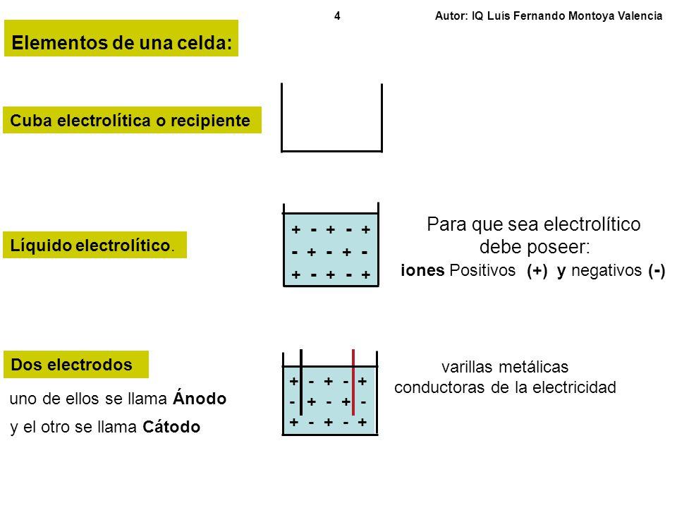 Una conexión externa entre los electrodos, que contiene el símbolo de la celda; la fuente de corriente directa (si es electrolítica) o la lámpara (si es galvánica).