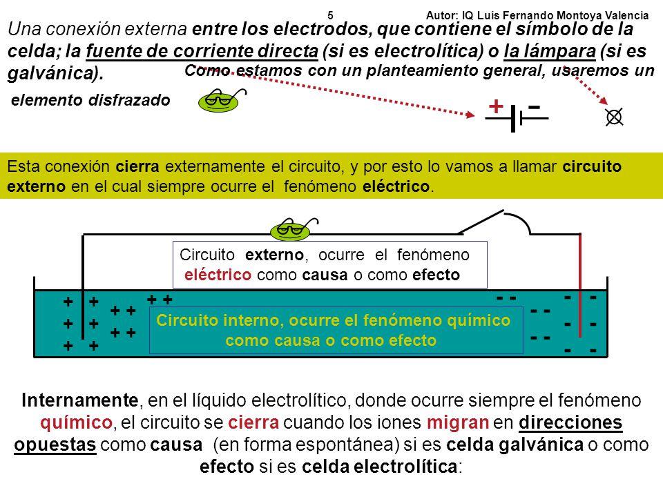 Una conexión externa entre los electrodos, que contiene el símbolo de la celda; la fuente de corriente directa (si es electrolítica) o la lámpara (si