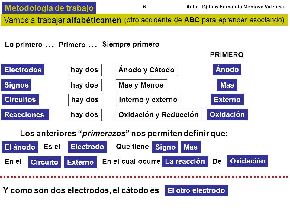 Primero … Metodología de trabajo Vamos a trabajar alfabéticamente: (otro accidente de ABC para aprender asociando) Autor: IQ Luís Fernando Montoya Val