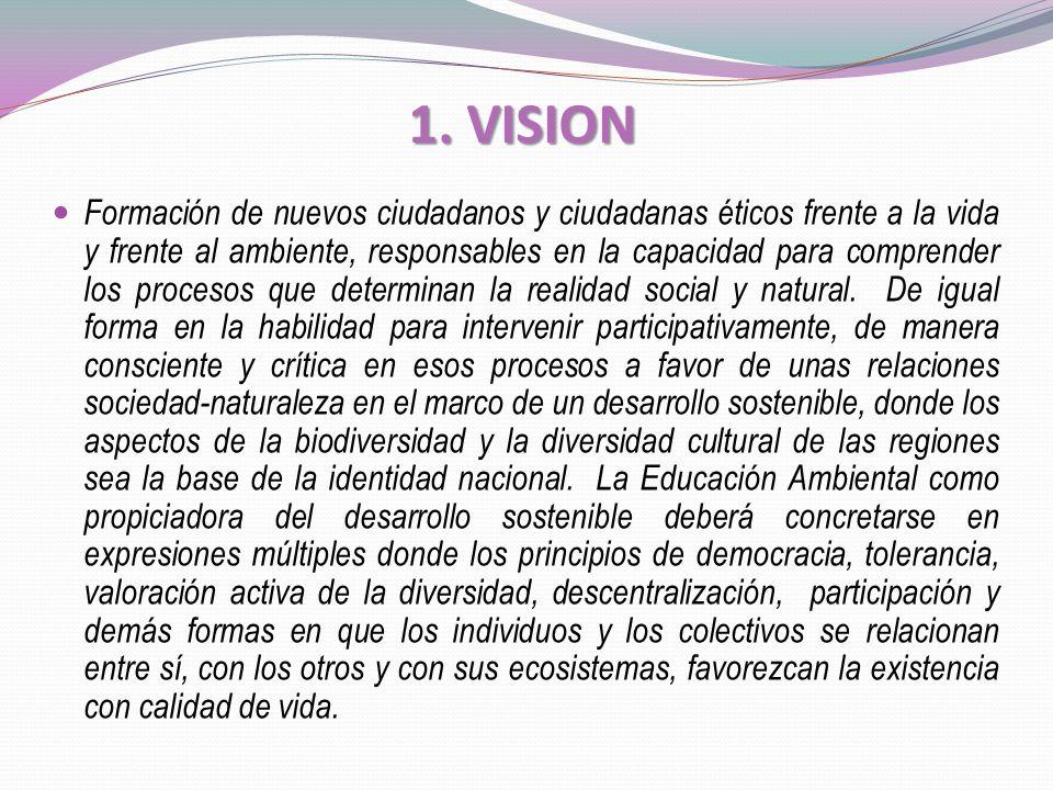 1. VISION Formación de nuevos ciudadanos y ciudadanas éticos frente a la vida y frente al ambiente, responsables en la capacidad para comprender los p