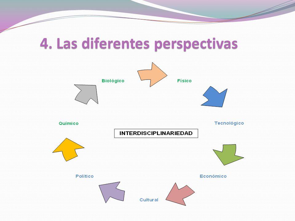 4. Las diferentes perspectivas