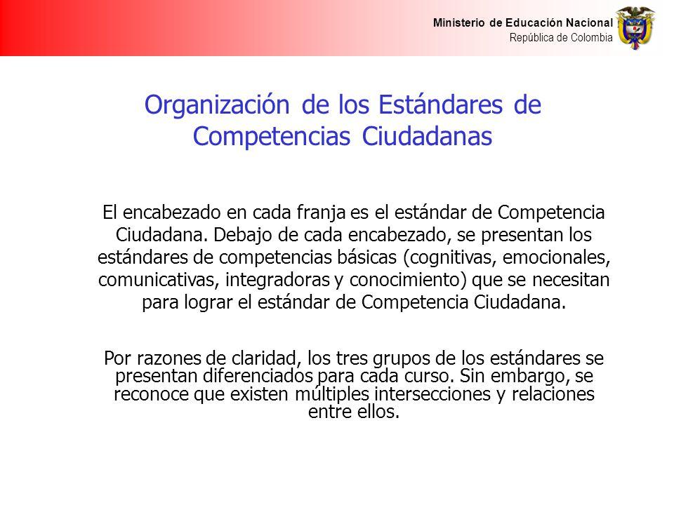 Ministerio de Educación Nacional República de Colombia Organización de los Estándares de Competencias Ciudadanas El encabezado en cada franja es el es