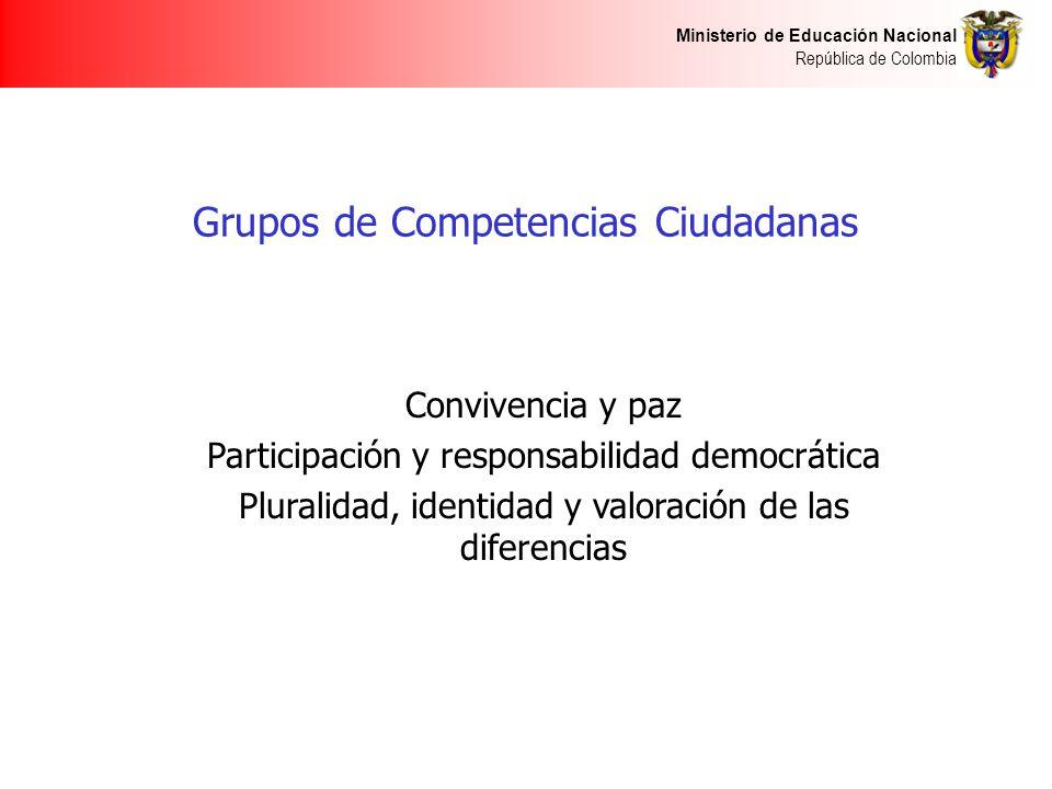 Ministerio de Educación Nacional República de Colombia Grupos de Competencias Ciudadanas Convivencia y paz Participación y responsabilidad democrática Pluralidad, identidad y valoración de las diferencias